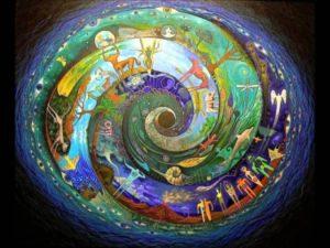 Строение Мироздания