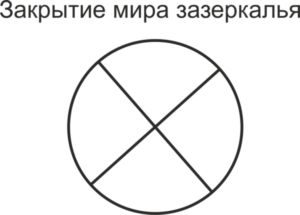 Знак для закрытия портала зазеркалья