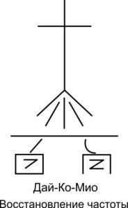 Техника рейки